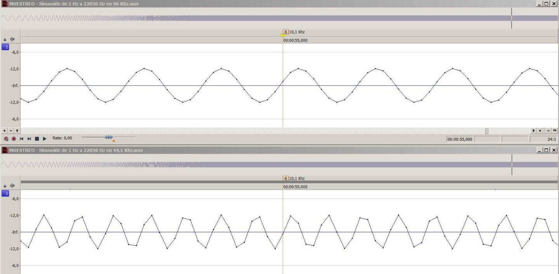 Mastering-para-streaming-3.4-Muestreo-a-441-y-96-Khz-Zoom-en-101-Khz: » Onix Mastering Studio